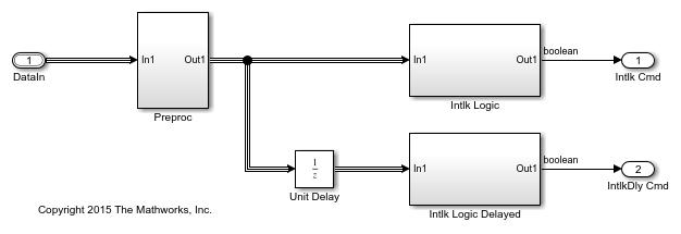 Generatetunableinitialconditionstructexample_02