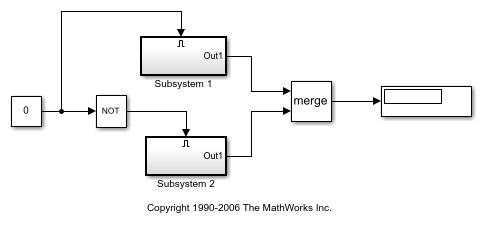 Obtaincumulativecoverageforreusablesubsystemsexample_01
