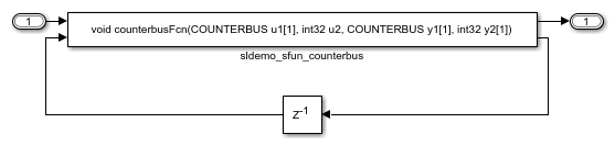 Slvnvdemo_sfunction_script_01
