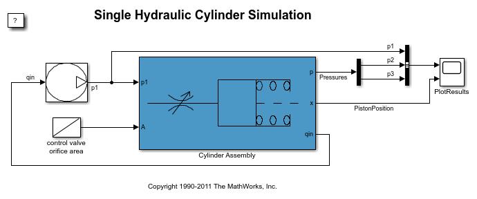 Sdohydrauliccylinder_cmddemo_01