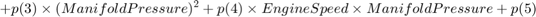 $$ + p(3) \times (Manifold Pressure)^2 + p(4) \times Engine Speed \times Manifold Pressure + p(5)$$