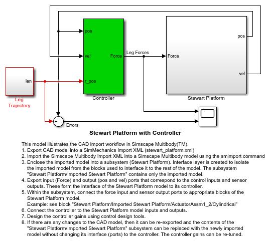 Sm_import_stewart_platform_01