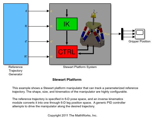 Sm_stewart_platform_01