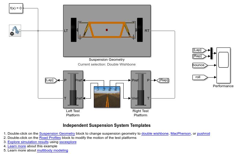 Sm_suspension_templates_01