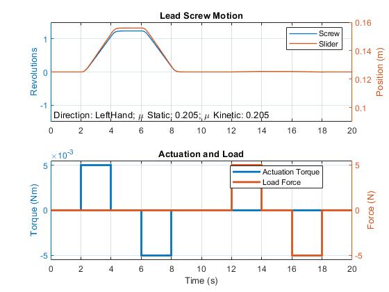 Sm_testrig_lead_screw_friction_05