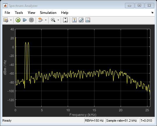 Elec_amp_audio_03