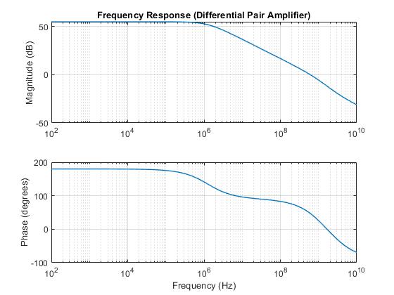 Elec_amp_diff_pair_03