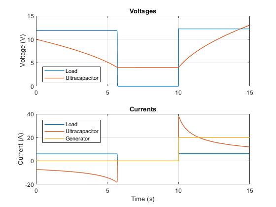 Elec_converter_ultracapacitor_03