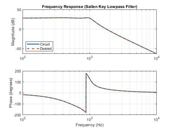 Elec_filter_lowpass_sallen_key_03