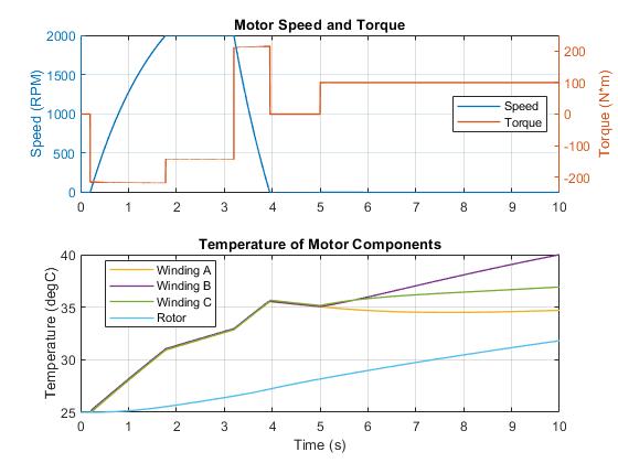 Elec_motor_pmsm_thermal_04