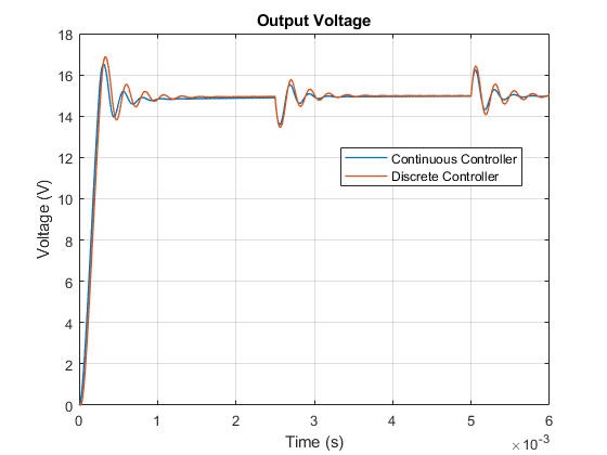 Elec_switching_power_supply_thermal_06