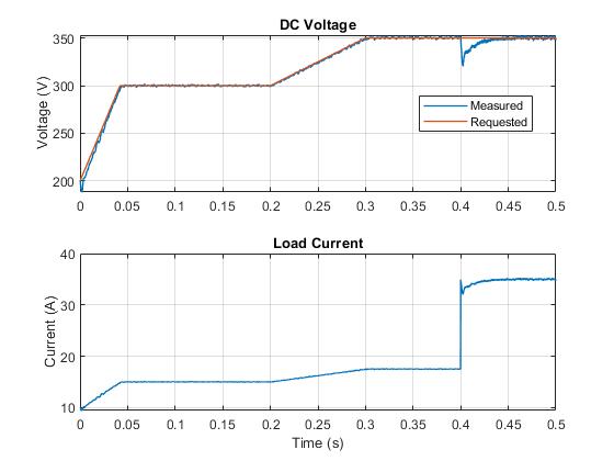 Pe_ipmsg_voltage_stabilization_hev_02