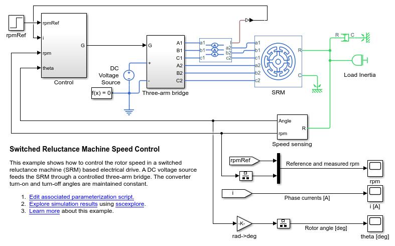 Pe_srm_speed_control_01