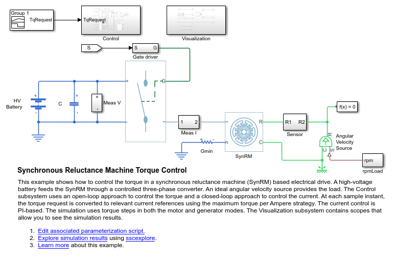 Pe_synrm_torque_control_01