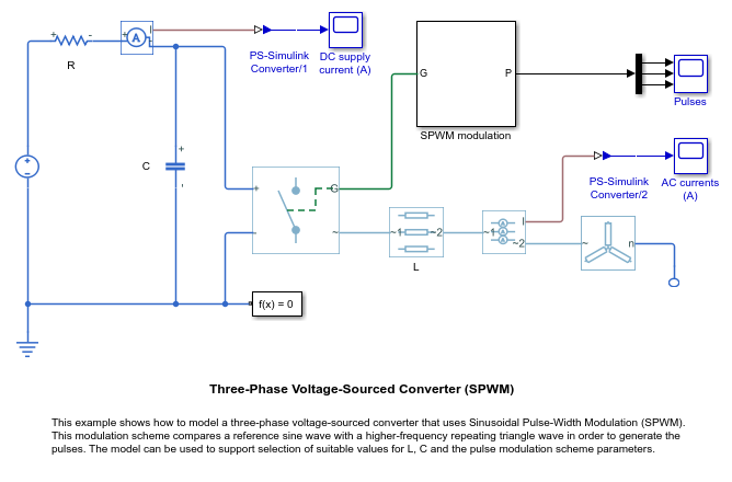 Pe_voltage_sourced_converter_spwm_01