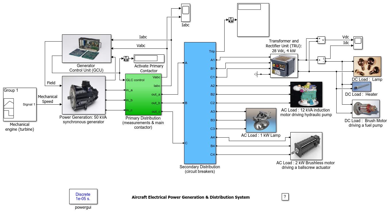 Power_aircraft_distribution_01