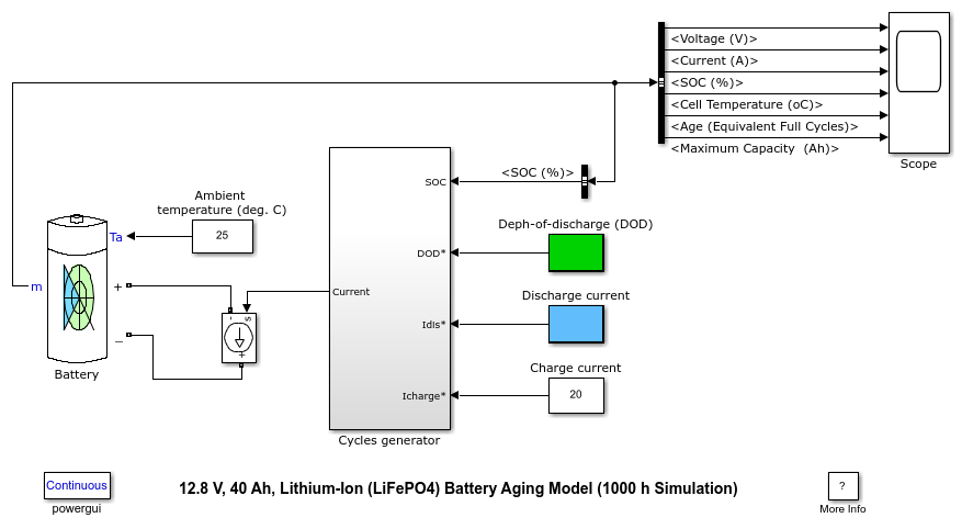 Power_battery_aging_01