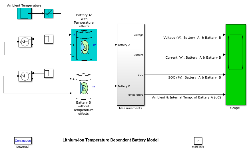 Power_battery_temperature_01