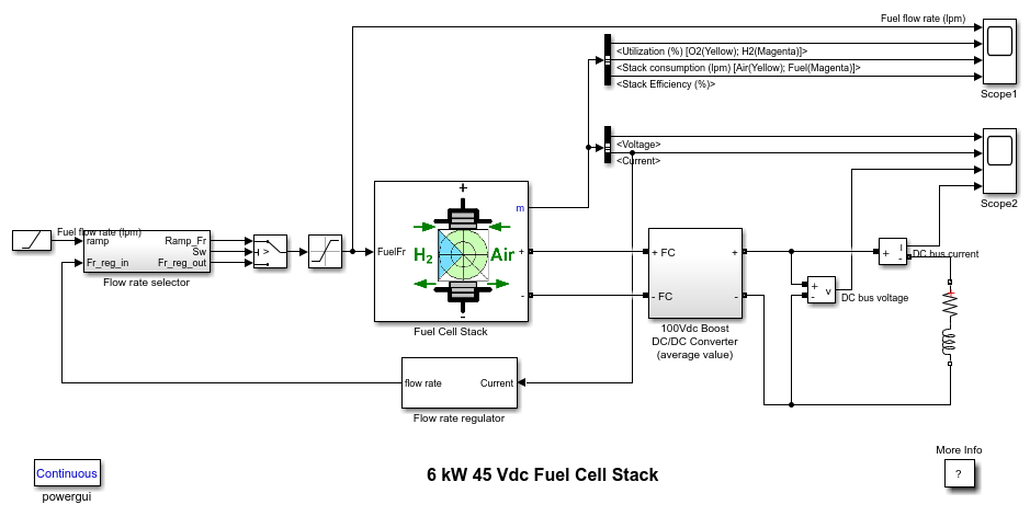 Power_fuel_cell_01