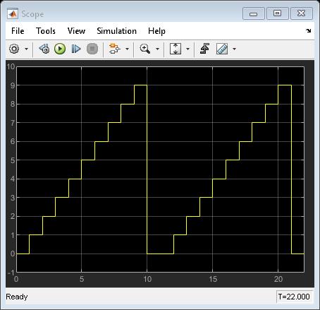 Bindfunctioncallsubsystemtostateexample_04