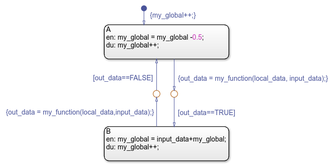 Customcodeconstantsvariablesfunctionsexample_02