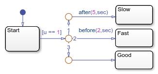 Detectingelapsedtimeexample_02