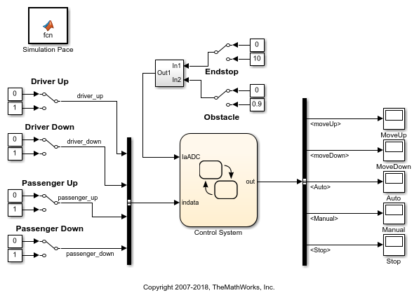 Modelingapowerwindowcontrollerexample_01