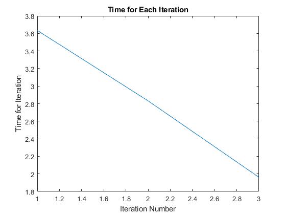 Bayesianoutputfunctionexample_03