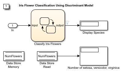 Predictclasslabelsusingstateflowexample_01