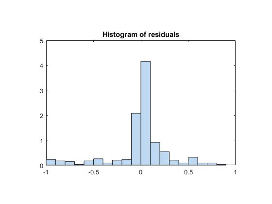 Regularizelogisticregressionexample_05