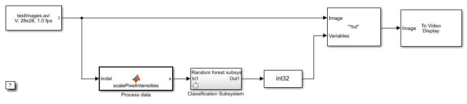 Systemobjectsforclassificationandcodegenerationexample_01