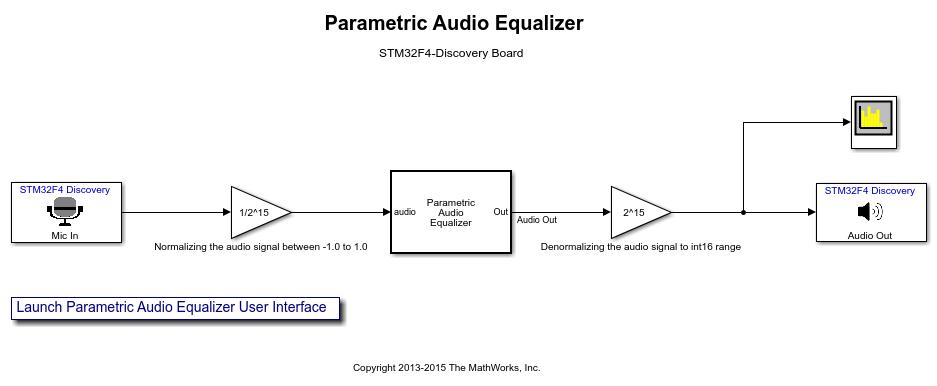 Parametricaudioequalizerforstm32discoveryboardsexample_01