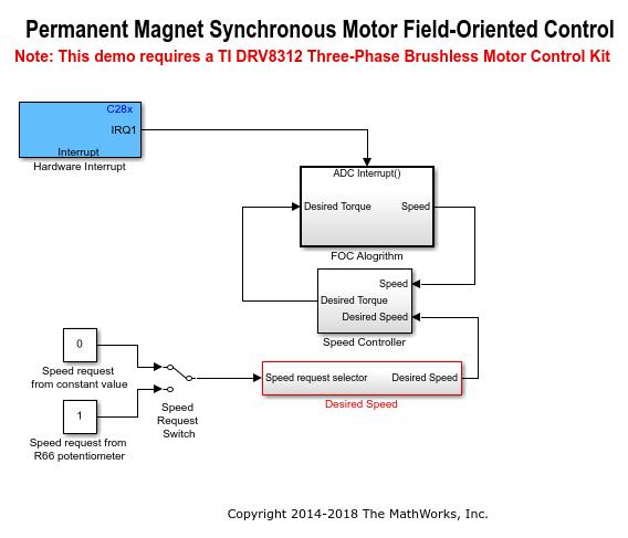 Permanentmagnetsynchronousmotorfieldorientedcontrolexample_01