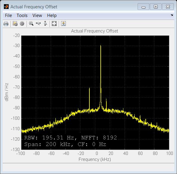 Sdrufrequencycalibrationreceiver_01