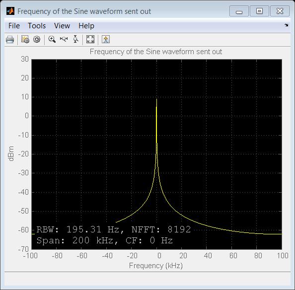 Sdrufrequencycalibrationtransmitter_01