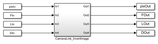 Integratevhtblocksintocameralinksystemexample_01
