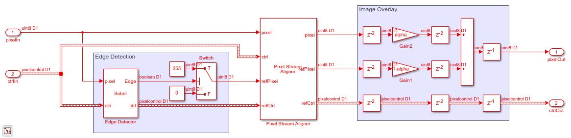 Verifysimulinkdesignusingmatlabexample_02