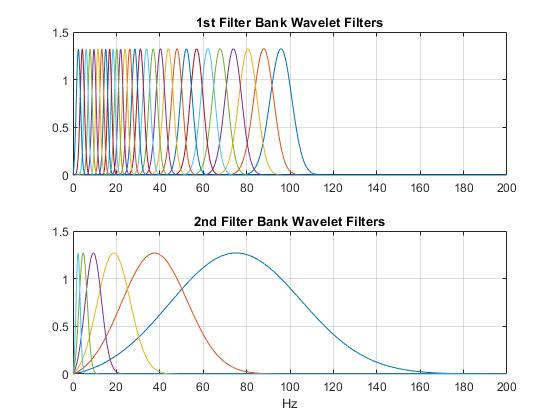 Qualityfactorsandfilterbanksexample_01