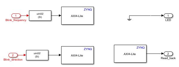 Zynq_axi4lite_07