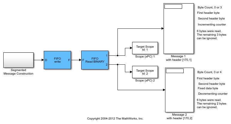 Binaryencodedecoderesynclooptestexample_01
