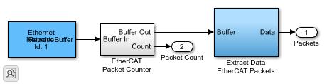 Ethernetrxblockfilteringexample_04