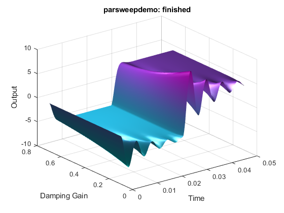 Parametertuninganddataloggingexample_02