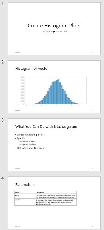 Create a presentation programmatically matlab simulink toneelgroepblik Gallery