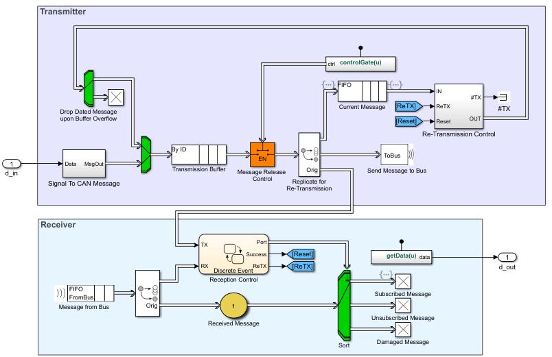 Discrete-Event Simulation in Simulink Models - MATLAB & Simulink