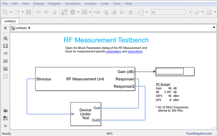 Use Rf Measurement Testbench For Rf To Iq Converter Matlab Simulink