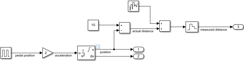 Create a simple model matlab simulink repeat these steps to add the names as shown ccuart Image collections