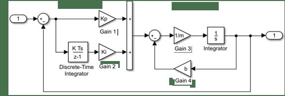 Simulink Models - MATLAB & SimulinkMathWorks