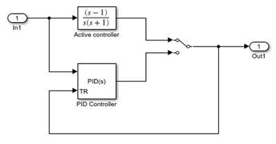 Continuous-time or discrete-time PID controller - Simulink