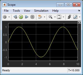 Generate various waveforms - Simulink