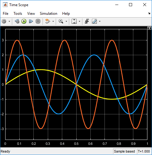 Display signals generated during simulation - Simulink